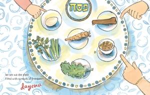More Than Enough Seder Plate